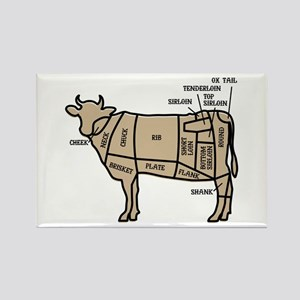 Beef Cuts Magnets
