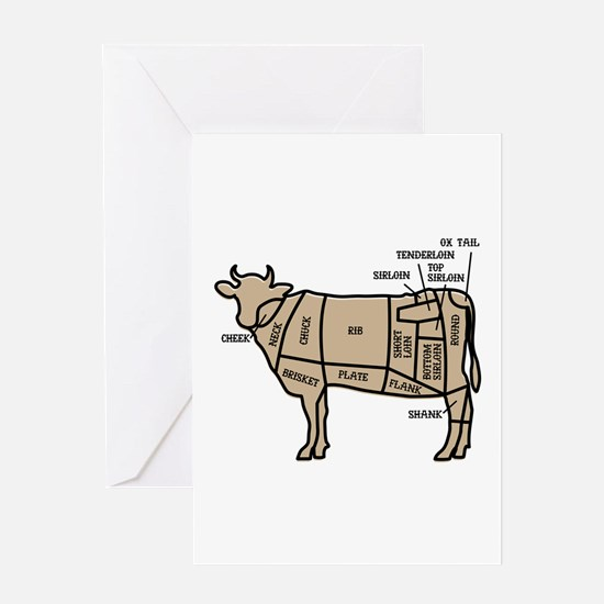 Beef Cuts Greeting Cards