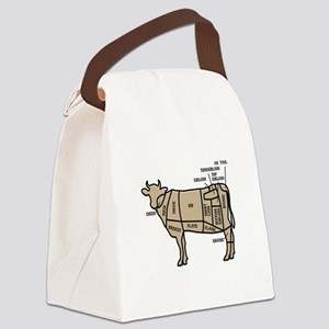 Beef Cuts Canvas Lunch Bag