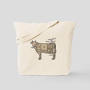 Beef Cuts Tote Bag