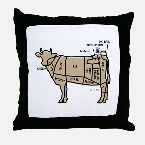 Beef Cuts Throw Pillow