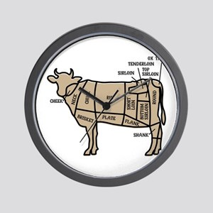 Beef Cuts Wall Clock