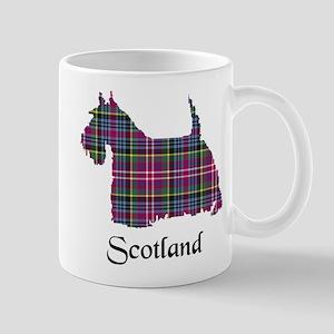 Terrier - Scotland Mug