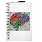 Neural Dream 1 Journal