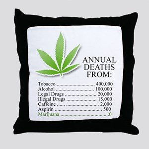 Annual deaths from Marijuana Throw Pillow