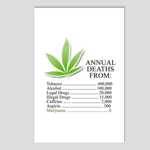 Annual deaths from Marijuana Postcards (Package of
