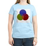 Alcohol-Girls-Responsibility Women's Light T-Shirt