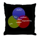 Alcohol-Girls-Responsibility Throw Pillow