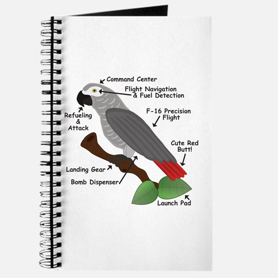 Anatomy of an African Grey Parrot Journal