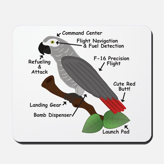 Anatomy of an African Grey Parrot Mousepad