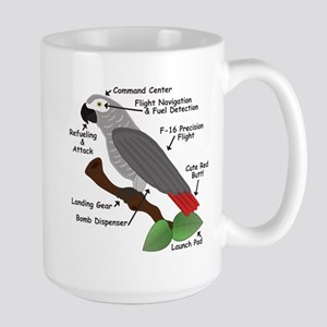 Anatomy of an African Grey Parrot Mugs
