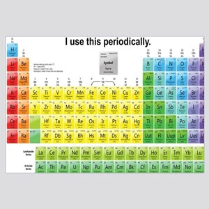 Periodic table of elements gifts cafepress periodic table of elements messenger bag 3499 wall art urtaz Images