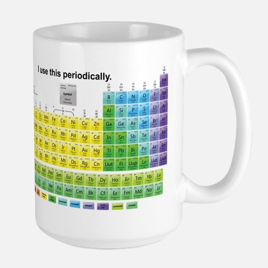 Periodically Mugs