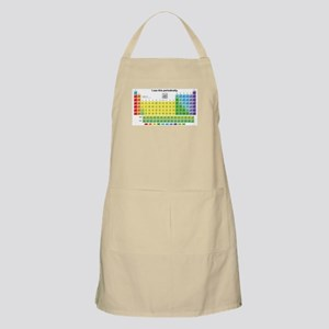 Periodically Apron
