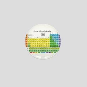 Periodically Mini Button