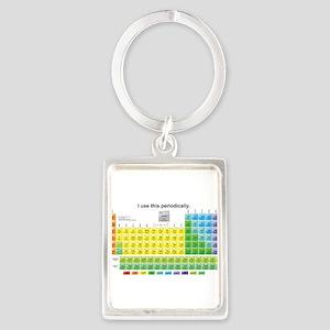 Periodically Keychains