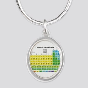Periodically Necklaces