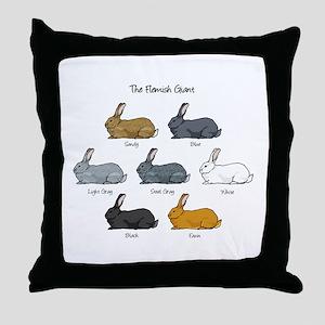 Flemish Giant Rabbit Throw Pillow