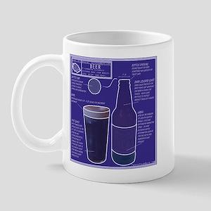 Diagram of a Beer Mug