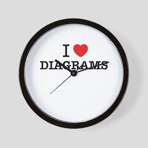 I Love DIAGRAMS Wall Clock