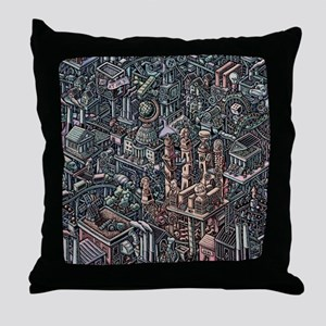 The Whole Economy Explained Throw Pillow