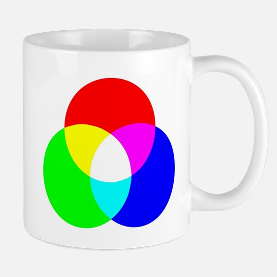 RGB Color Model Mugs