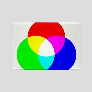 RGB Color Model Magnets