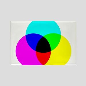 CMYK Color Model Magnets