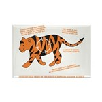 Tiger Facts Rectangle Magnet