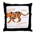 Tiger Facts Throw Pillow