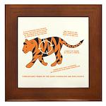 Tiger Facts Framed Tile