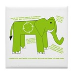 Elephant Facts Tile Coaster