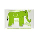 Elephant Facts Rectangle Magnet (10 pack)