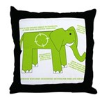 Elephant Facts Throw Pillow
