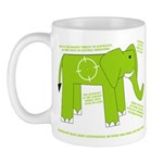 Elephant Facts Mug