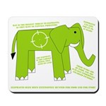 Elephant Facts Mousepad
