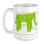 Elephant Facts Large Mug