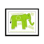 Elephant Facts Framed Panel Print