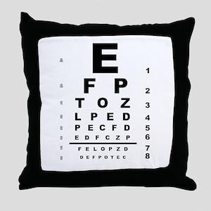 Eye Test Chart Throw Pillow