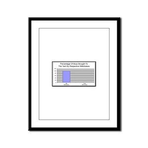 Kelis - My Milkshake Framed Panel Print