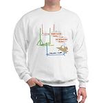 Agility Bowling Sweatshirt