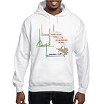Agility Bowling Hooded Sweatshirt