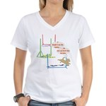 Agility Bowling Women's V-Neck T-Shirt