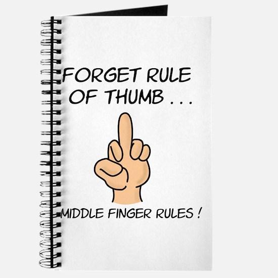 The Finger Journal