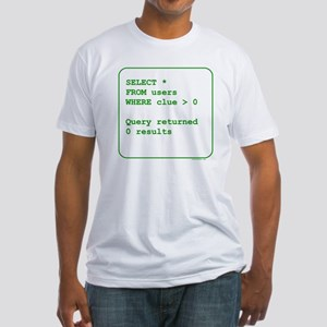 Clueless Users Fitted T-Shirt
