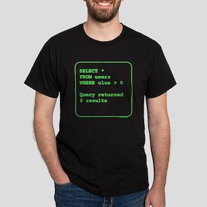 Clueless Users Dark T-Shirt