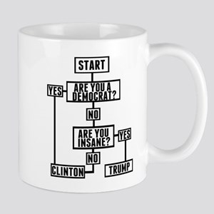Funny Election Flow Chart Mug