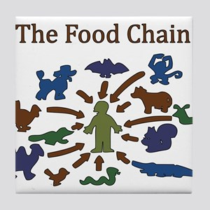 The Food Chain Tile Coaster