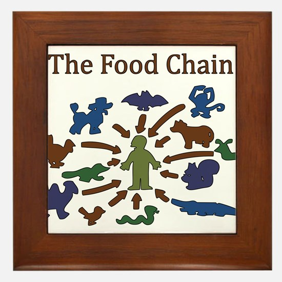The Food Chain Framed Tile