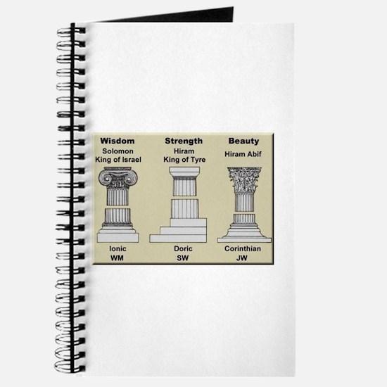 Masonic Pillars Journal